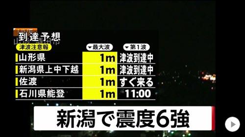 新潟で令和初の大地震が発生!政治も経済も日本は崩壊するのか?